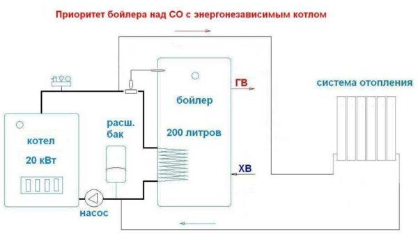 bojler-kosvennogo-nagreva-5-600x336.jpg