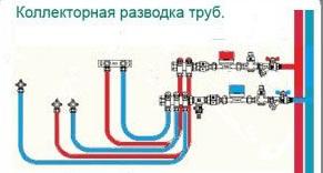kollektornaya-sistema.jpg