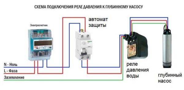 regulirovka-rele-davlenija-2-600x295_0.jpg