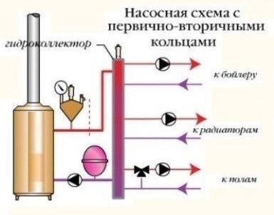 sa1obvjaz_prop-8-385x300_0.jpg