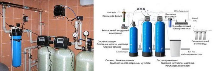 shema-vodosnabzhenie-chastnogo-doma-iz-skvazhiny-3.jpg