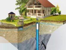 tonkosti-processa-obustrojstva-vodoprovoda-na-dache-14.jpg