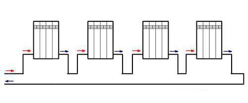 Как реализовать отопление частного дома своими руками 40