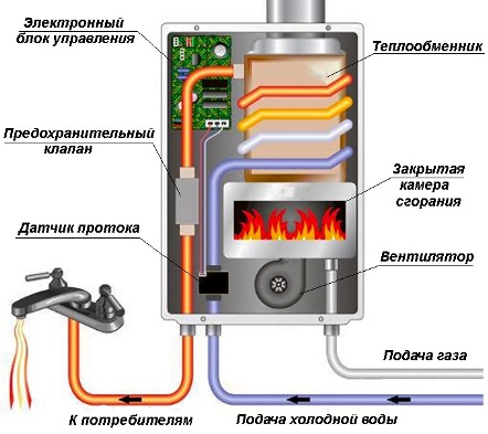Пластинчатый теплообменник Sondex S251 Электросталь