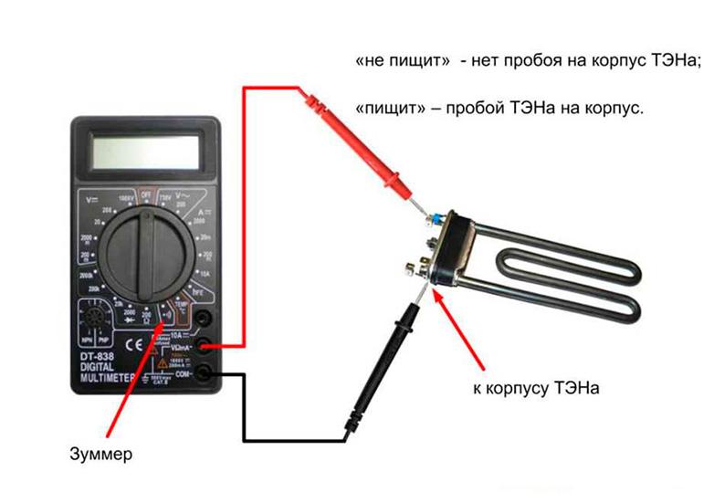 как измерить сопротивление звуковой катушки