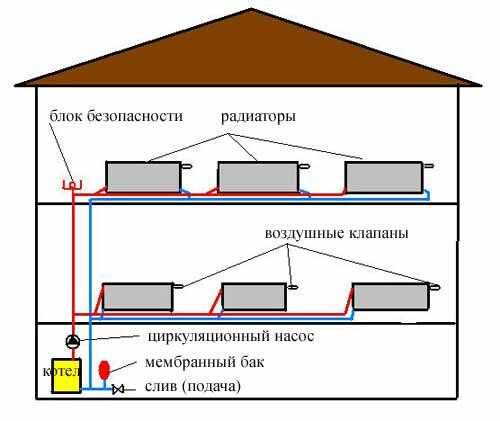 Схема отопления двухэтажного дома насосом фото 795