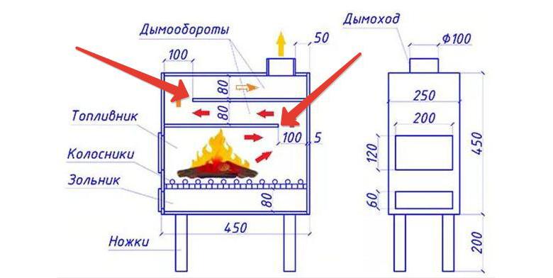 Схема устройства печи-буржуйки