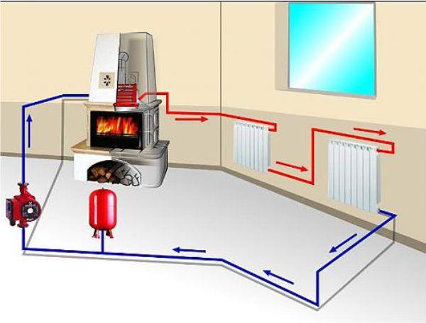 Горизонтальная однотрубная схема отопления фото 152