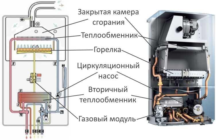 Преимущество газовых котлов с раздельными теплообменниками Кожухотрубный испаритель Alfa Laval DED 350 Бузулук