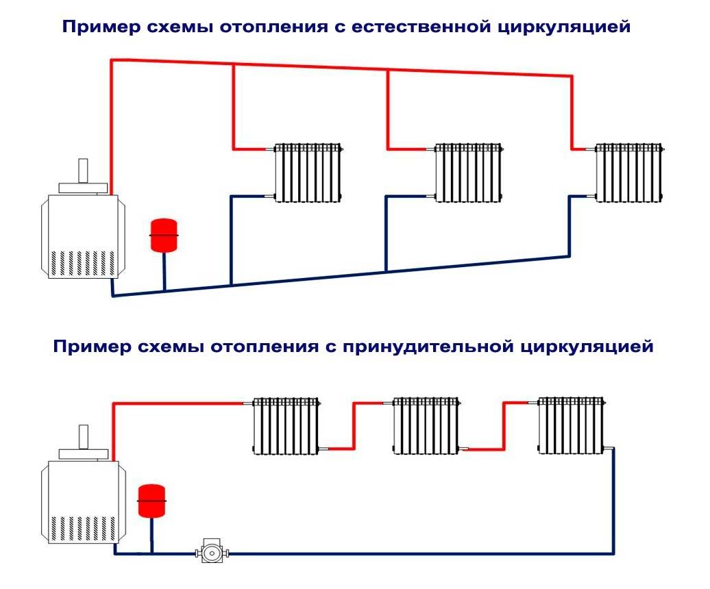 Схема двухтрубного отопления частном доме фото 784