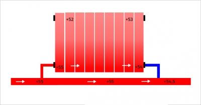 Температура в системе отопления «Ленинградка»