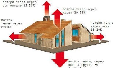 Электрический котел для отопления дома 220в
