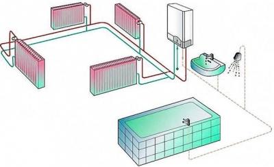 Электрокотел с водяным контуром