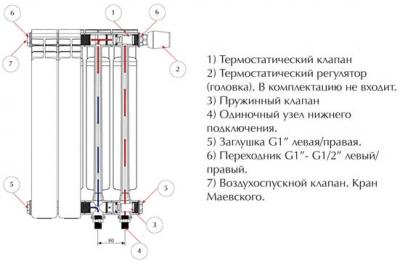 Чем запаять алюминиевый радиатор