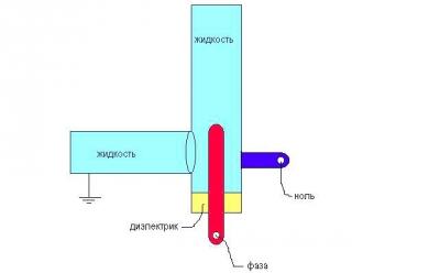 Электродный котел отопления