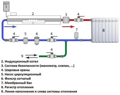 Индукционный водонагреватель своими руками схема