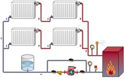Устройство отопления в частном доме своими рукамисхемы