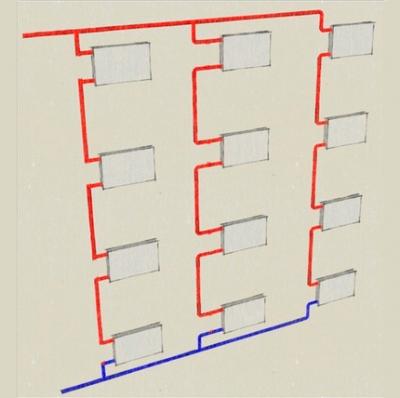 Однотрубная вертикальная система отопления