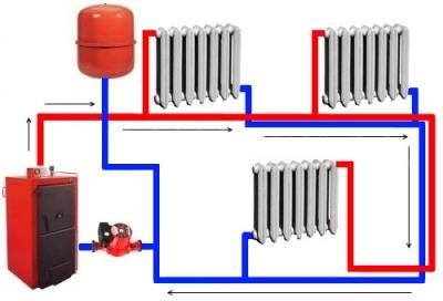 Водяное отопление частного дома