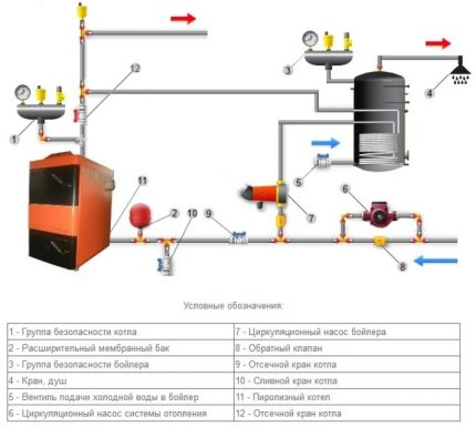 shema-vkl-boilera-kosvennogo-nagreva_1-430x385.jpg