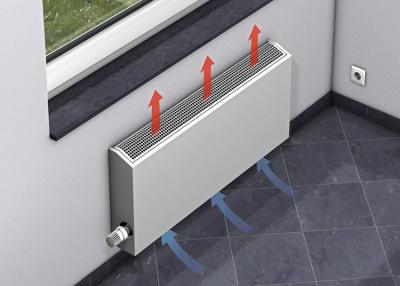 Настенные конвекторные обогреватели из стали