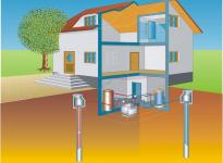 Организация отопительной системы без газа и электроэнергии