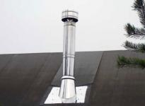 Виды дефлекторов на дымоход и изготовление своими руками