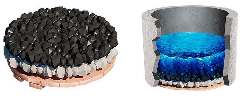 filtr-dlya-vody-svoimi-rukami-3.jpg