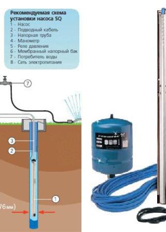 gidroakkumulyator-v-sisteme-vodosnabzheniya-kak-i-k-chemu-ego-nuzhno-podklyuchat-19.jpg