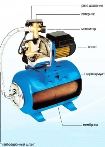 gidroakkumulyator-v-sisteme-vodosnabzheniya-kak-i-k-chemu-ego-nuzhno-podklyuchat-20.jpg