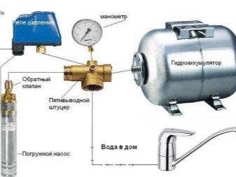 gidroakkumulyator-v-sisteme-vodosnabzheniya-kak-i-k-chemu-ego-nuzhno-podklyuchat-23.jpg