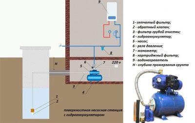 gidroakkumulyator-v-sisteme-vodosnabzheniya-kak-i-k-chemu-ego-nuzhno-podklyuchat-25.jpg