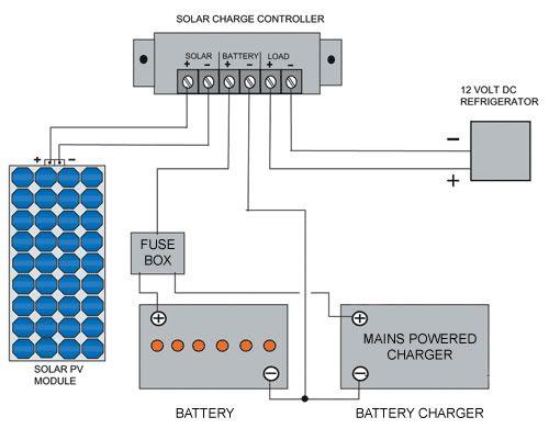 solar-reg-link.jpg