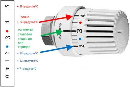 termostat_klapan7-430x290.jpg