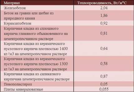 vozdushnoe-otoplenie-sovmecshennoe-s-ventilyaciej-raschet_22.jpg