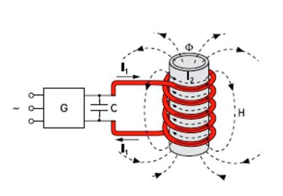 Сделать индукционный нагреватель что нужно схемы все