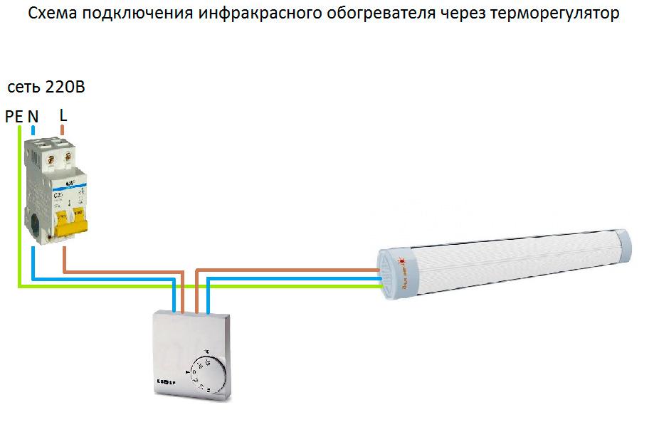 Схема инфракрасного обогревателя своими руками 54