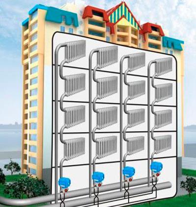 Как сделано отопление в многоэтажных домах
