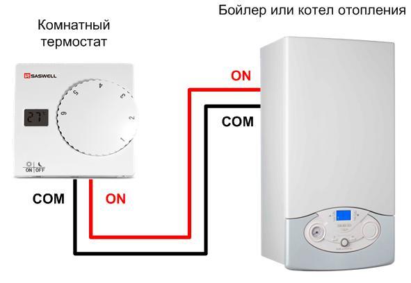 Термостат для газового котла своими руками