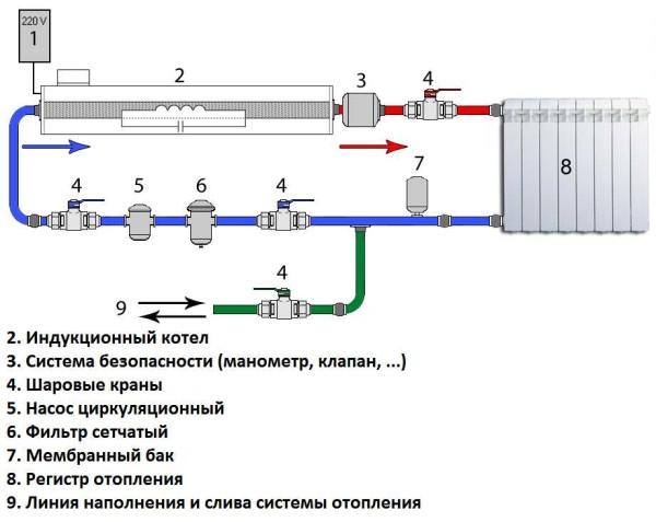 Парокапельная система отопления своими руками 91