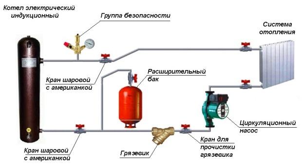 Схема котел электрический своими руками