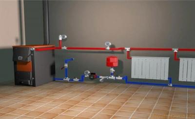 Газовая отопительная система.