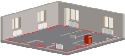 Однотрубная горизонтальная схема отопления