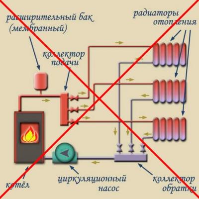 Перечеркнутая схема водяного отопления частного дома