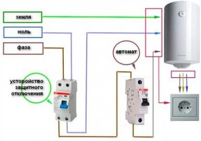 Система заземления TNC  Заметки электрика