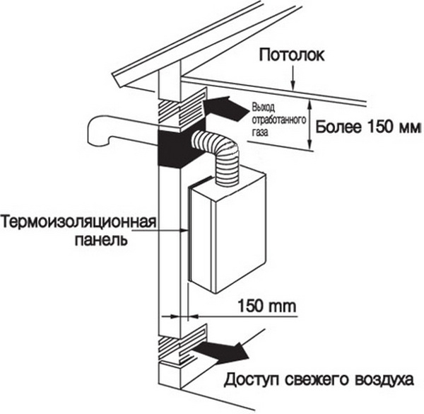 gazovyj_kotel_07.jpg
