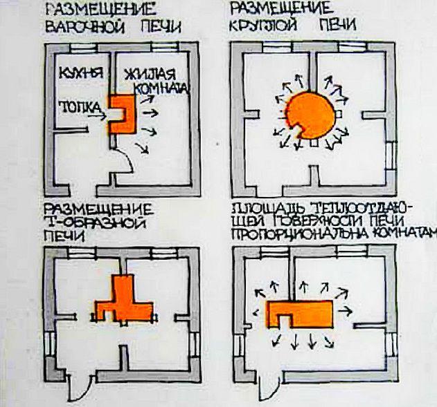 mesto-dlya-pechi.jpg
