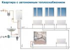 ustanovka-individualnogo-otoplenija-v-kvartire-140x100.jpg